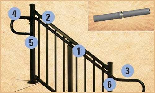 How to Install Continuous Handrail